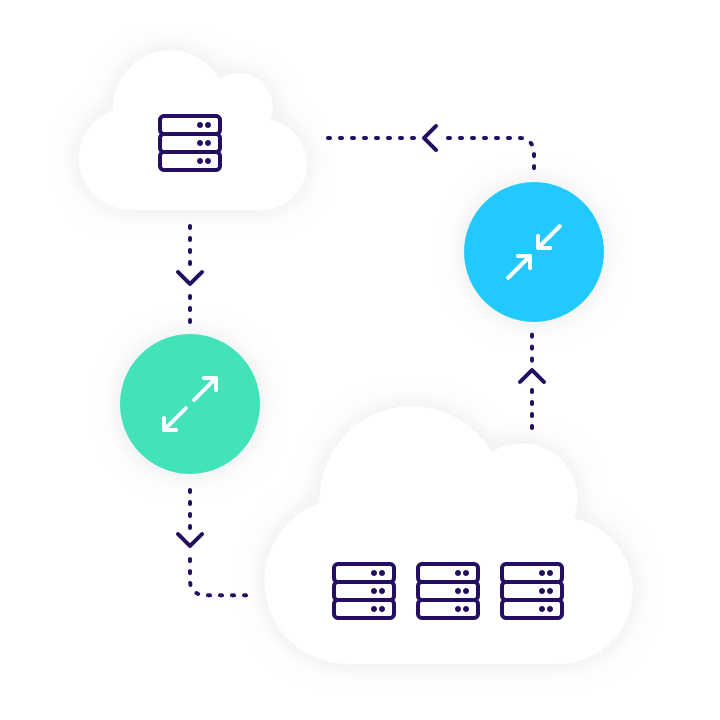 cloud native scalability by propeller